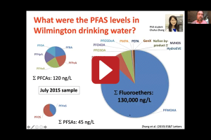May 2021 PFAS Testing Network Forum
